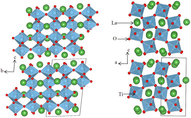 Figure 1.  The crystal structure of pyrochlore.